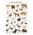 Alphabet animal chart set for kids vector image