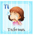 Tears vector image vector image