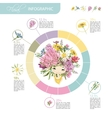 Floral girl Infographic for your design vector image