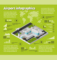 air travel infographic vector image