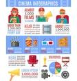 Cinema Infographics Layout vector image