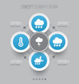 weather icons set collection of temperature wet vector image