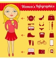 Modern womans infographic set vector image