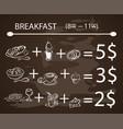 template breakfast chalkboard menu vintage vector image
