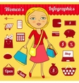 Womens infographic set vector image
