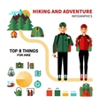 Camping Infographics With 8 Top Things For Hike vector image