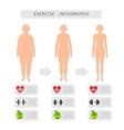 Fitness exercise progress infographic vector image