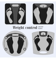 Bathroom scales and footprint vector image