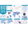Data Processing Infographics vector image vector image