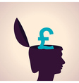 Thinking concept-Human head with pound symbol vector image vector image