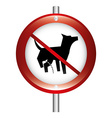 prohibited dog vector image