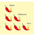 chilli pepper mild medium hot vector image