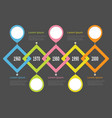 five step timeline infographic placemerk round vector image