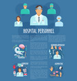 medical personnel poster for healthcare design vector image