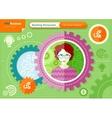 Female call-center employee profession concept vector image