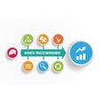 Business process improvement icons vector image