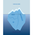 Freuds Iceberg Model vector image