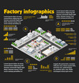 city isometric industrial vector image