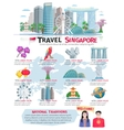 Singapore Culture Infographic Flat Poster vector image