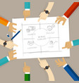 Balanced score card diagram in business measure vector image