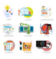 creating new gadget all steps poster on vector image