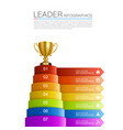 graphic information winner cup vector image