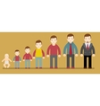 Man Aging Age Human Life Young Growing Old Process vector image