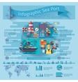 Sea Port Infographics Set vector image