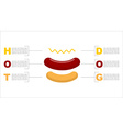 Hot dog infographics Structure of fast food Fresh vector image