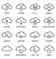 cloud computing icons  linear vector image