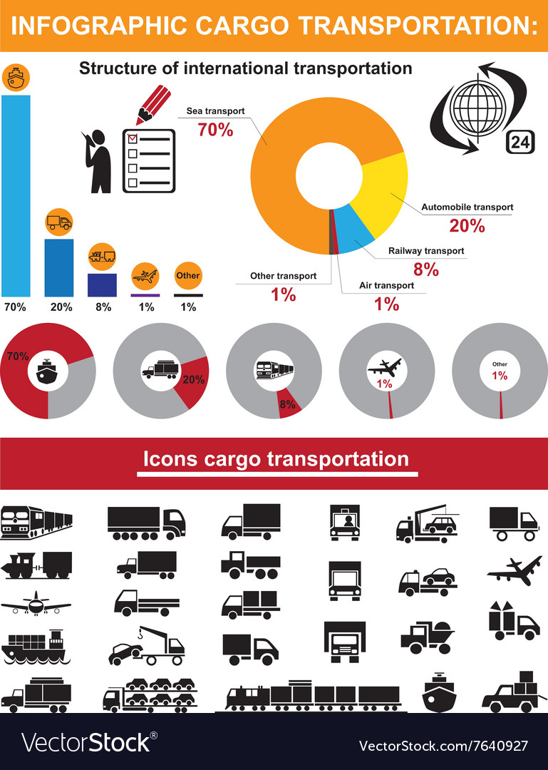 Infographic cargo transportation icons vector