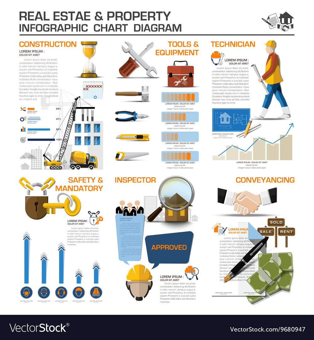 Real estate and property business infographic vector