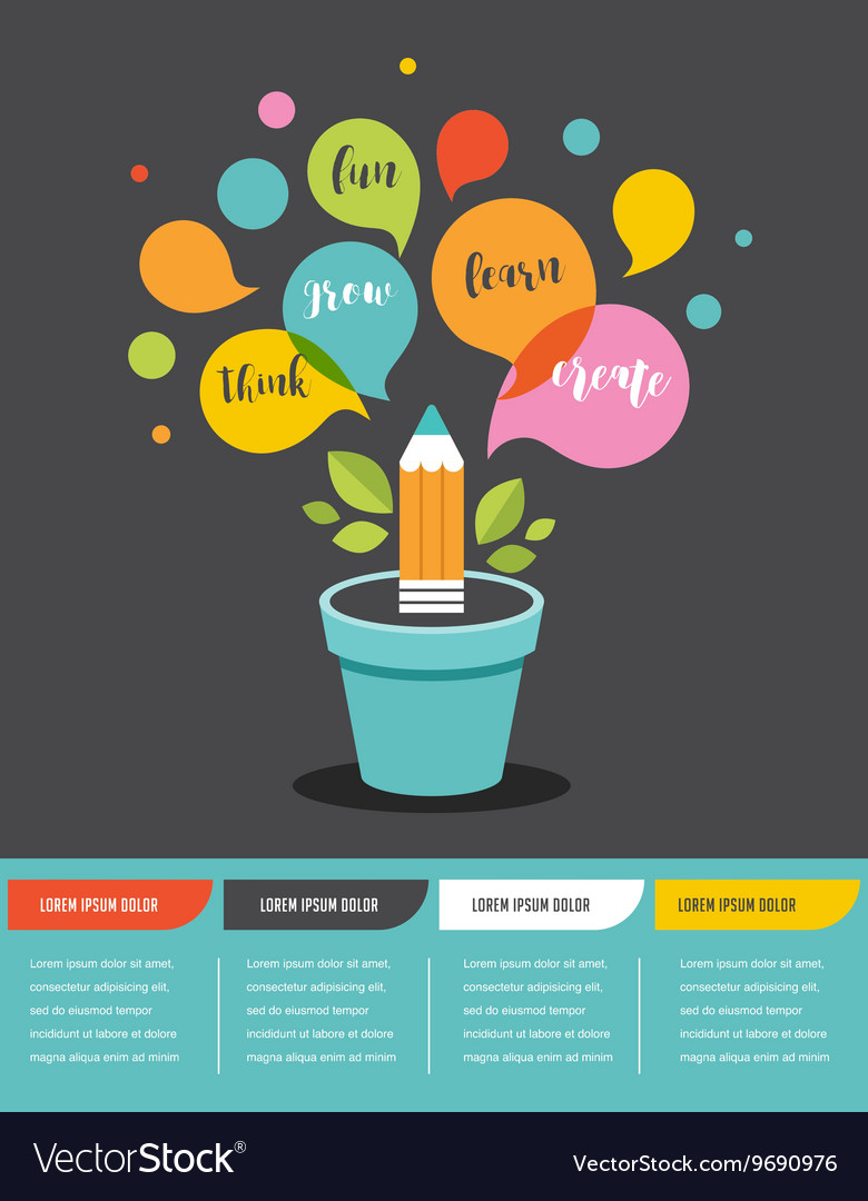 Growing idea  education creativity and science vector