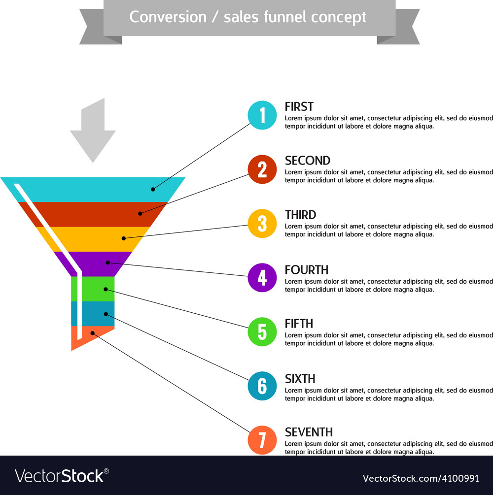Conversion or sales funnel template concept vector