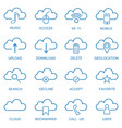multimedia cloud icons linear vector image