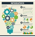 Gear Lightbulb Infographics vector image vector image