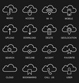 cloud computing icons thin line vector image