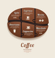 Infographic Template with Coffee Bean Jigsaw vector image vector image