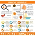 Breakfast Flat Color Infographic vector image