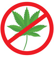 No cannabis sign vector image