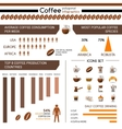 Coffee Production And Consumption Infographic vector image