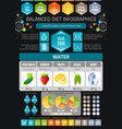 aqua beverage diet infographic diagram poster vector image