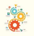 Startup Business design concept step gear idea vector image