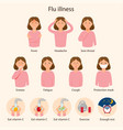 flu influenza symptom and prevention infographics vector image