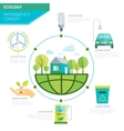 Planet Ecology Infographics vector image
