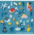 Electricity Isometric Flowchart vector image