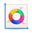 chart reports vector image vector image