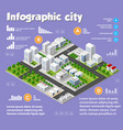 isometric city map industry vector image