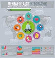 Mental health infographic presentation design vector image