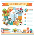 Healthy cooking infographic informative poster vector image